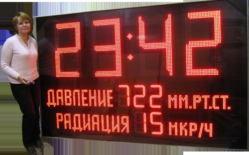 метеотабло